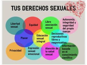 ¿Conoces tus derechos sexuales?